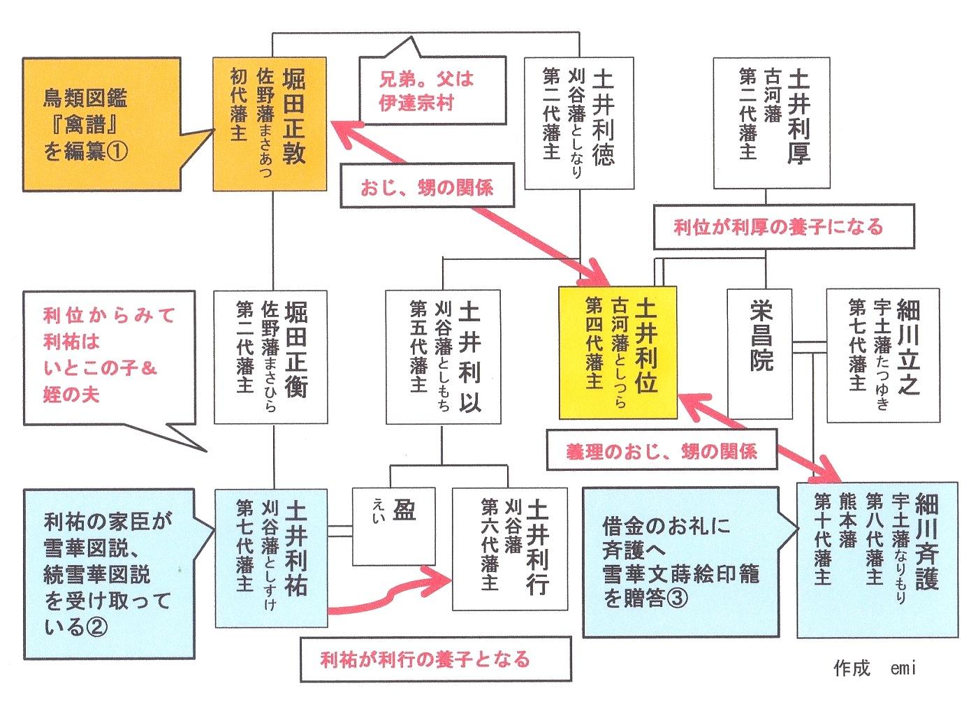 Doitoshitsura_kakeizu3