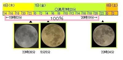 20141109mangetsu_2