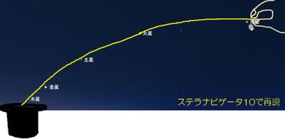 160128_0548planets_magic
